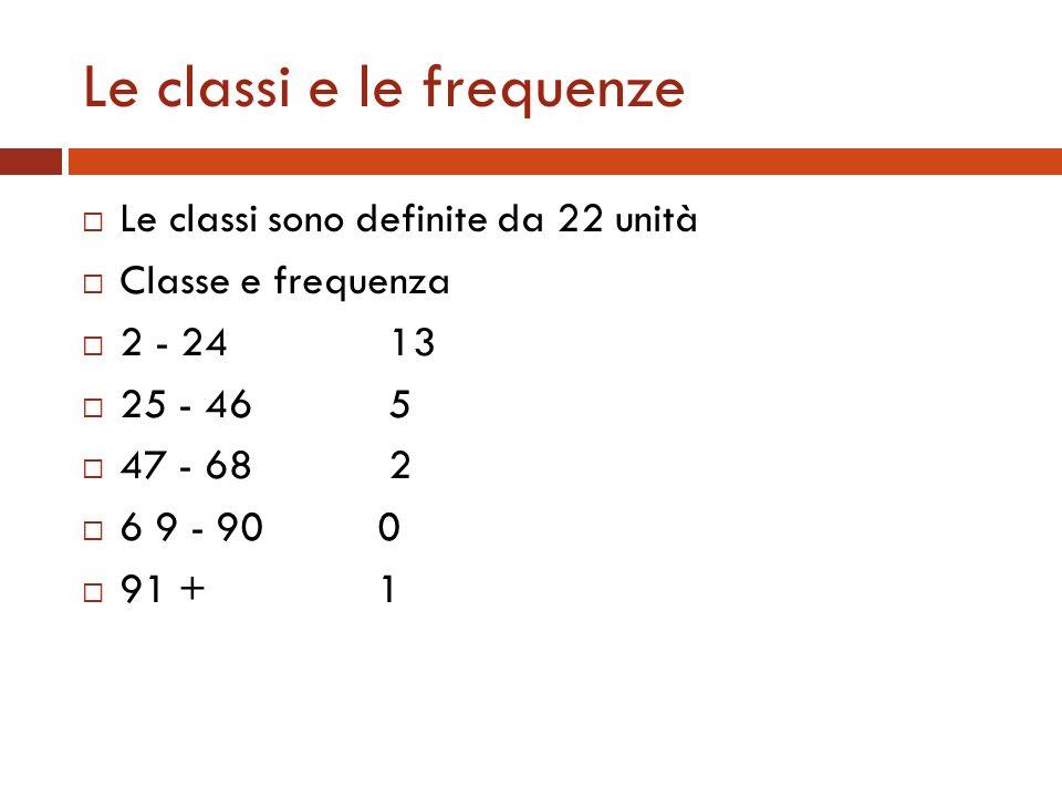 Le classi e le frequenze