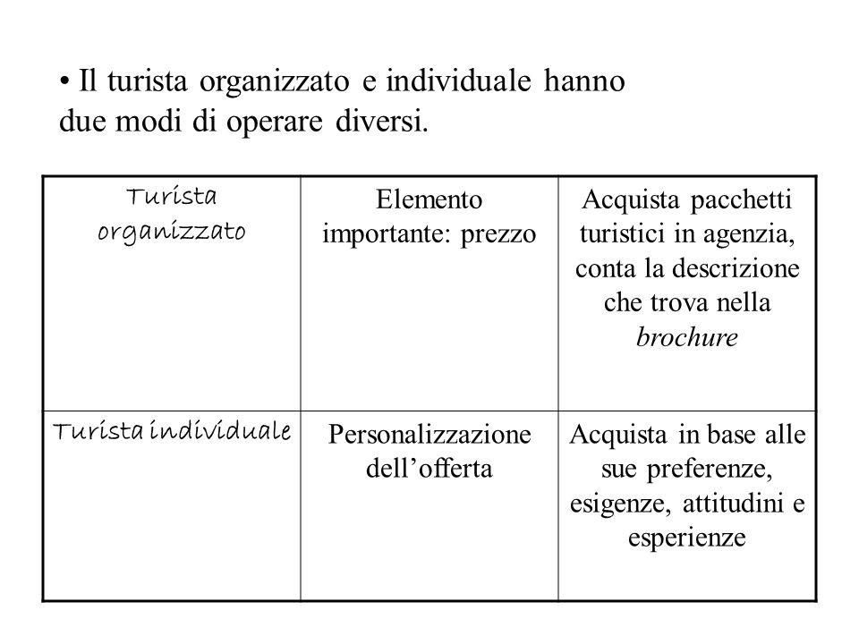 Il turista organizzato e individuale hanno due modi di operare diversi.