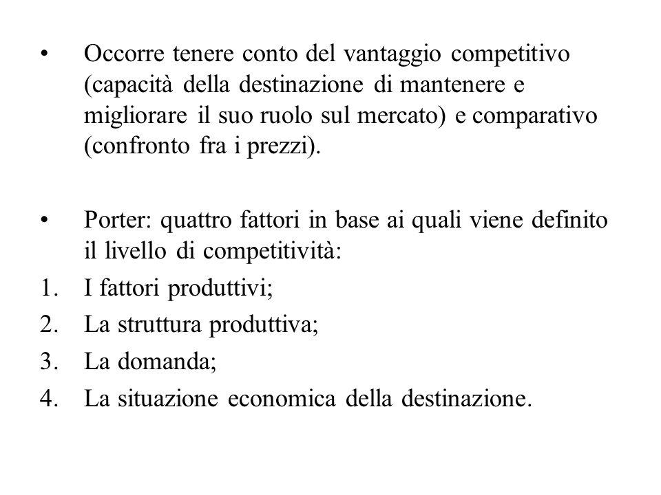 Occorre tenere conto del vantaggio competitivo (capacità della destinazione di mantenere e migliorare il suo ruolo sul mercato) e comparativo (confronto fra i prezzi).