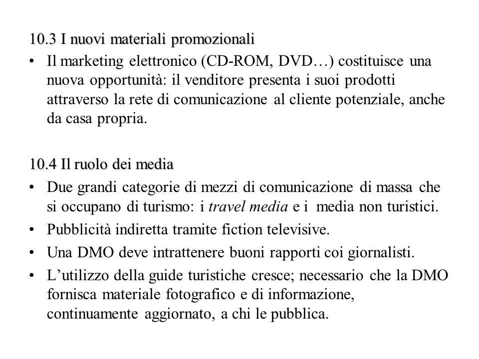 10.3 I nuovi materiali promozionali