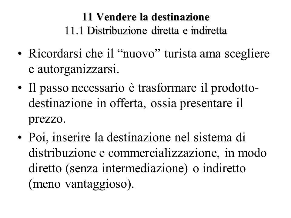 11 Vendere la destinazione 11.1 Distribuzione diretta e indiretta