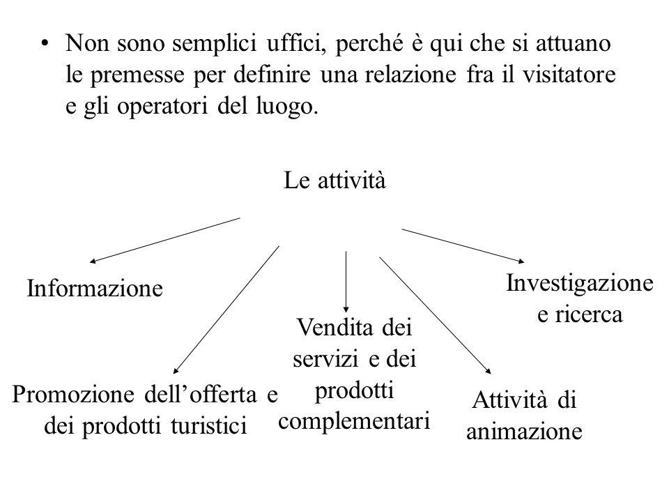 Investigazione e ricerca Informazione
