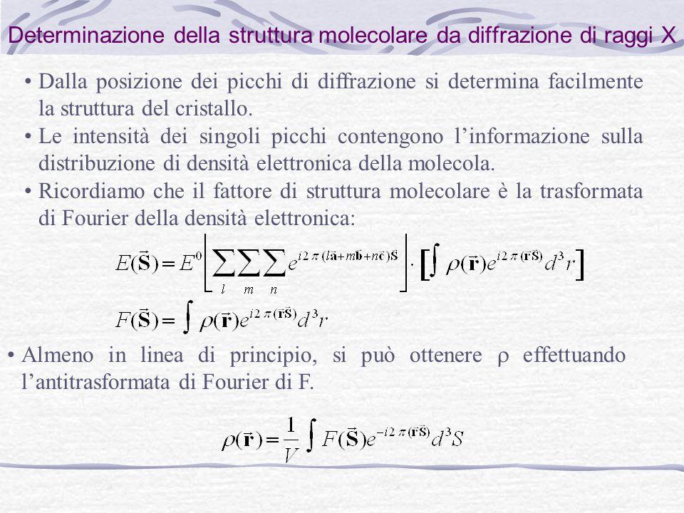 Determinazione della struttura molecolare da diffrazione di raggi X