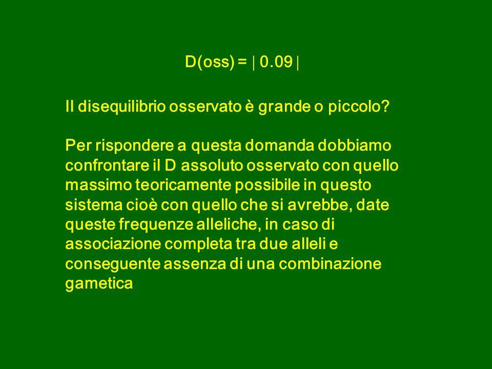 D(oss) =  0.09  Il disequilibrio osservato è grande o piccolo