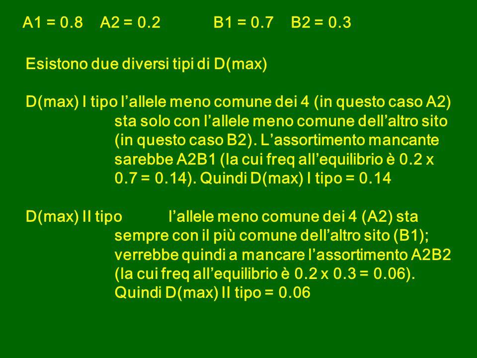 A1 = 0.8 A2 = 0.2 B1 = 0.7 B2 = 0.3 Esistono due diversi tipi di D(max)