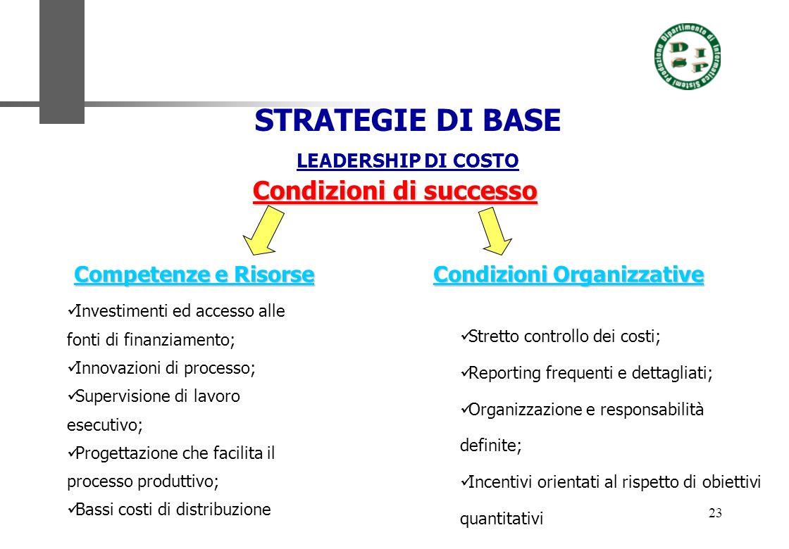 STRATEGIE DI BASE Condizioni di successo Competenze e Risorse