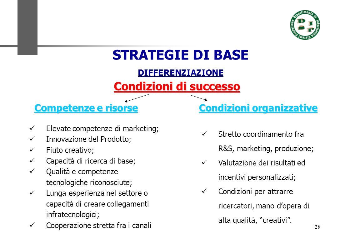 Condizioni organizzative