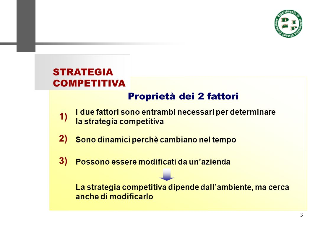 STRATEGIA COMPETITIVA