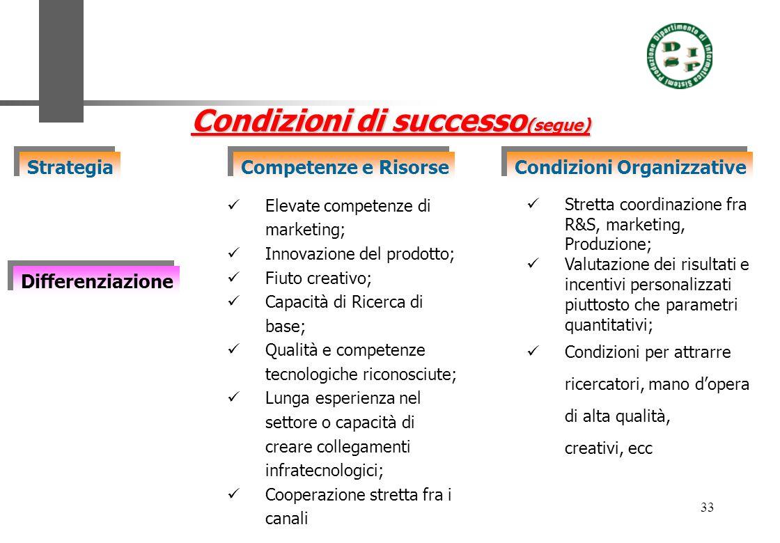 Condizioni di successo(segue)