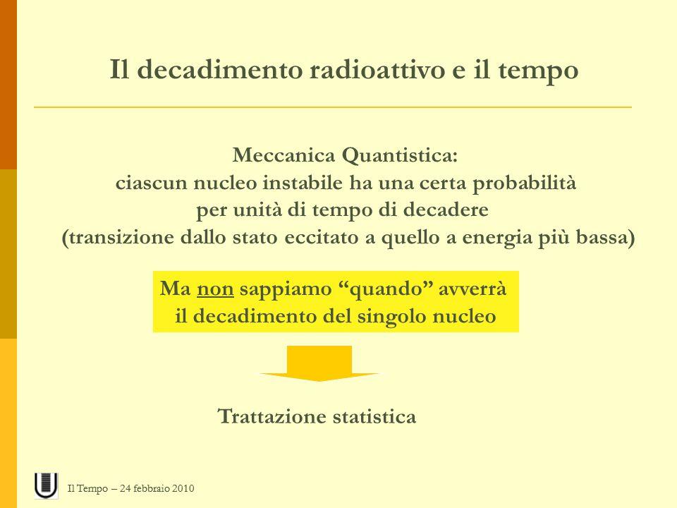 Il decadimento radioattivo e il tempo