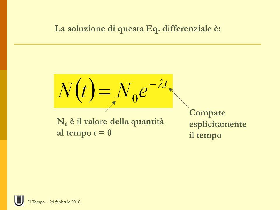 La soluzione di questa Eq. differenziale è: