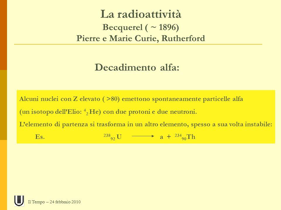 La radioattività Becquerel ( ~ 1896) Pierre e Marie Curie, Rutherford
