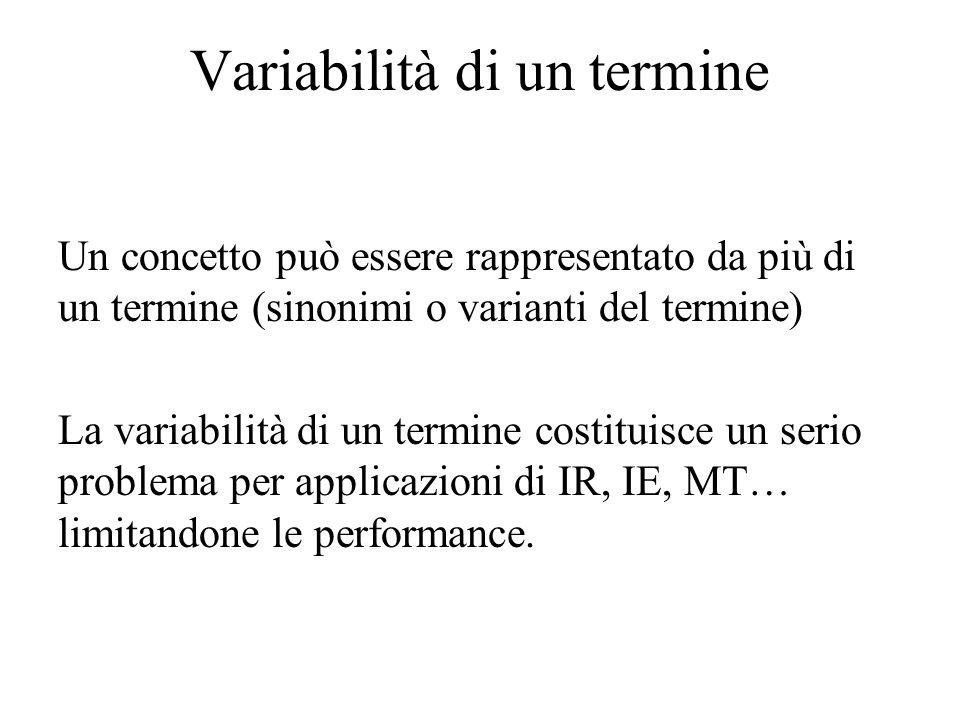 Variabilità di un termine