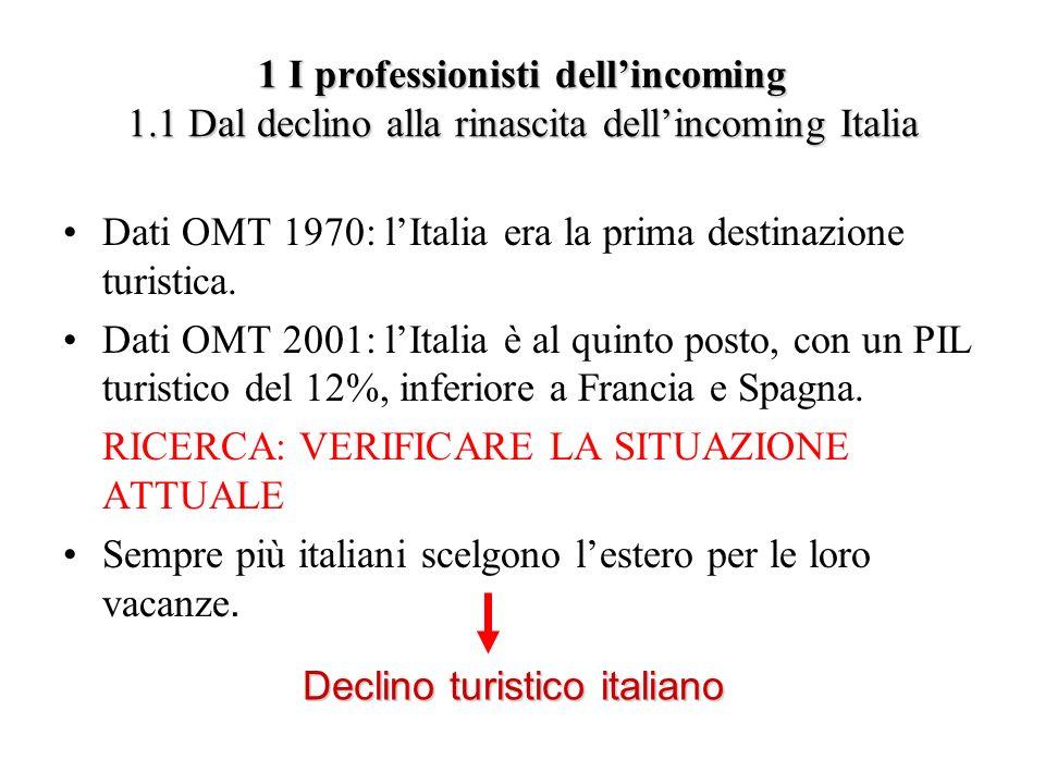 Declino turistico italiano