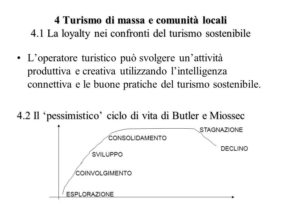 4.2 Il 'pessimistico' ciclo di vita di Butler e Miossec