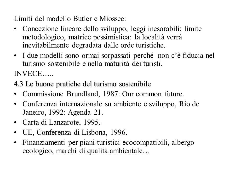Limiti del modello Butler e Miossec: