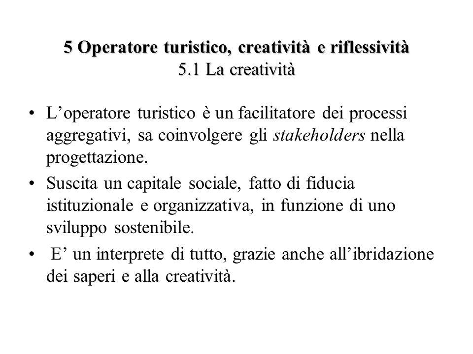 5 Operatore turistico, creatività e riflessività 5.1 La creatività