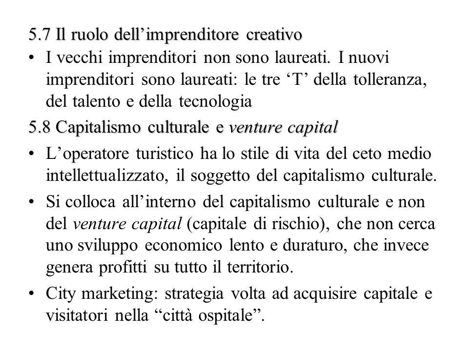 5.7 Il ruolo dell'imprenditore creativo