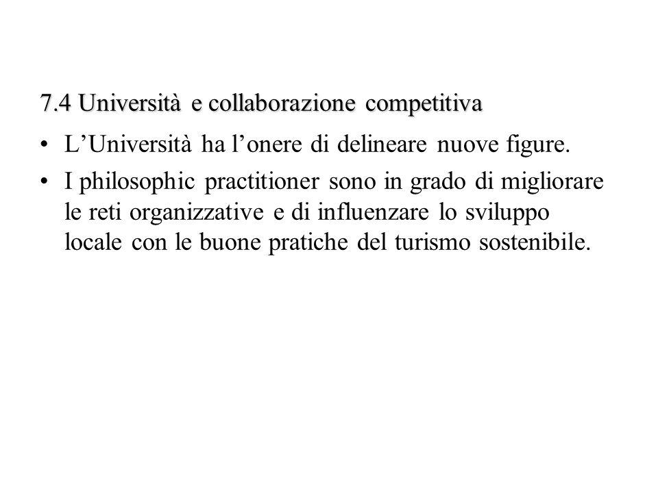 7.4 Università e collaborazione competitiva
