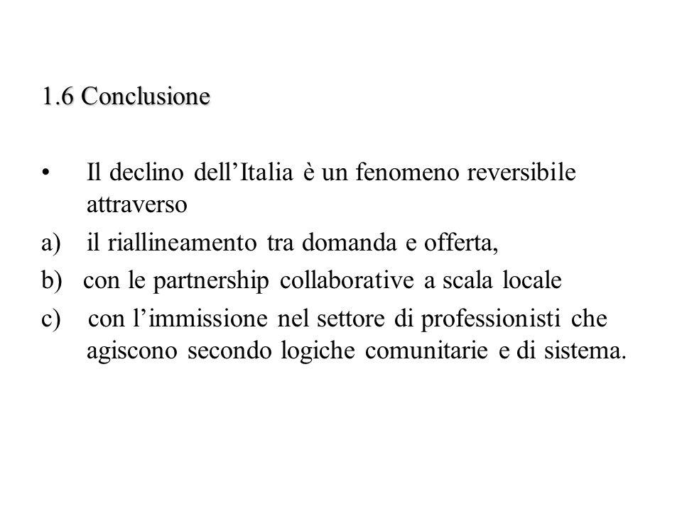 1.6 Conclusione Il declino dell'Italia è un fenomeno reversibile attraverso. il riallineamento tra domanda e offerta,