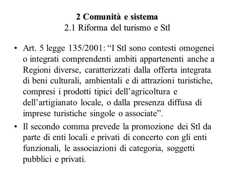 2 Comunità e sistema 2.1 Riforma del turismo e Stl