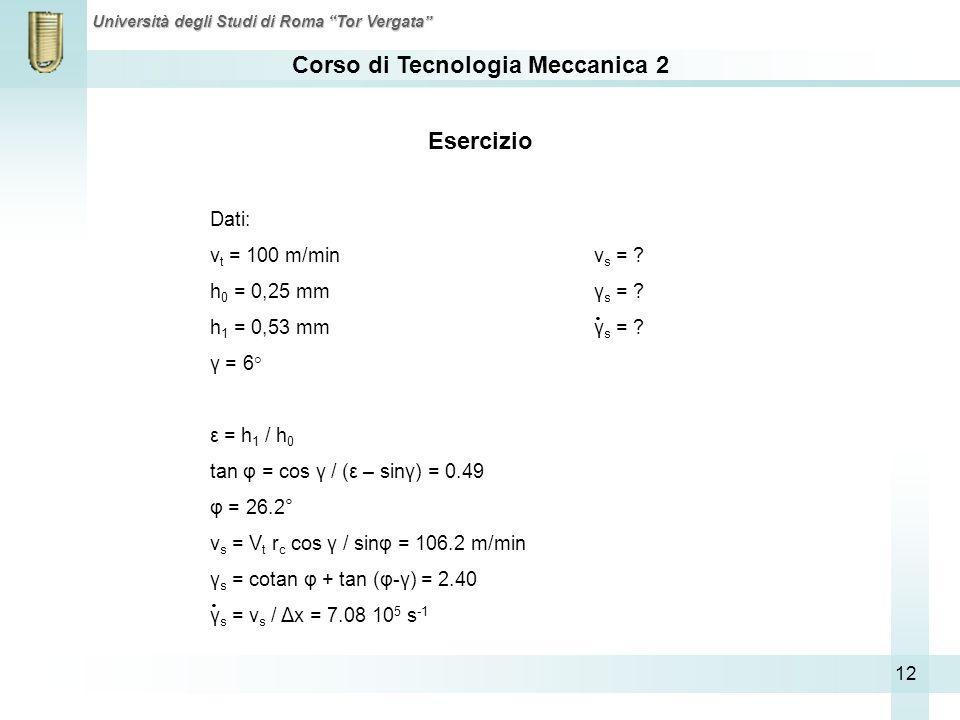 Esercizio . Dati: vt = 100 m/min vs = h0 = 0,25 mm γs =