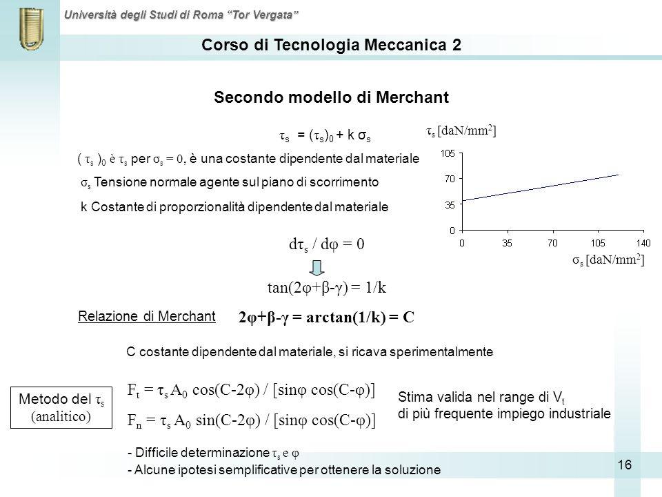 Secondo modello di Merchant