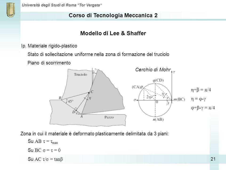 Modello di Lee & Shaffer
