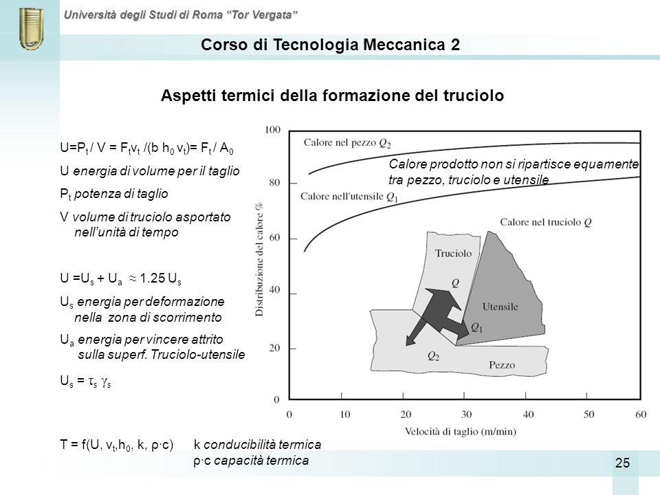 Aspetti termici della formazione del truciolo