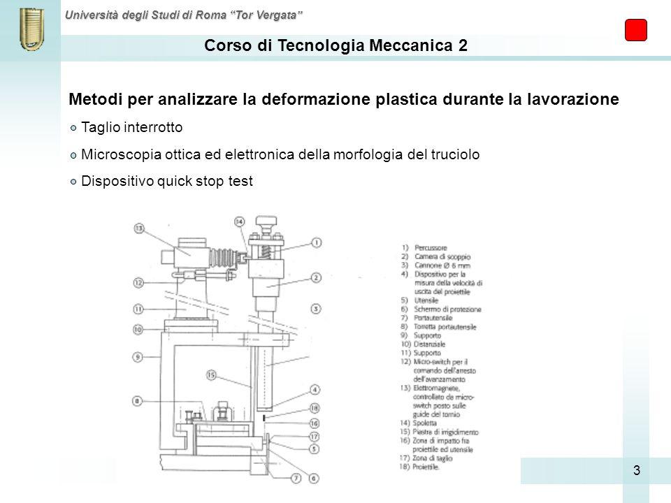 Metodi per analizzare la deformazione plastica durante la lavorazione