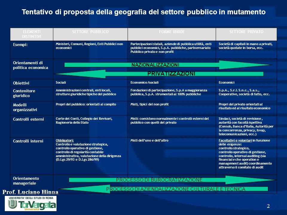 Tentativo di proposta della geografia del settore pubblico in mutamento