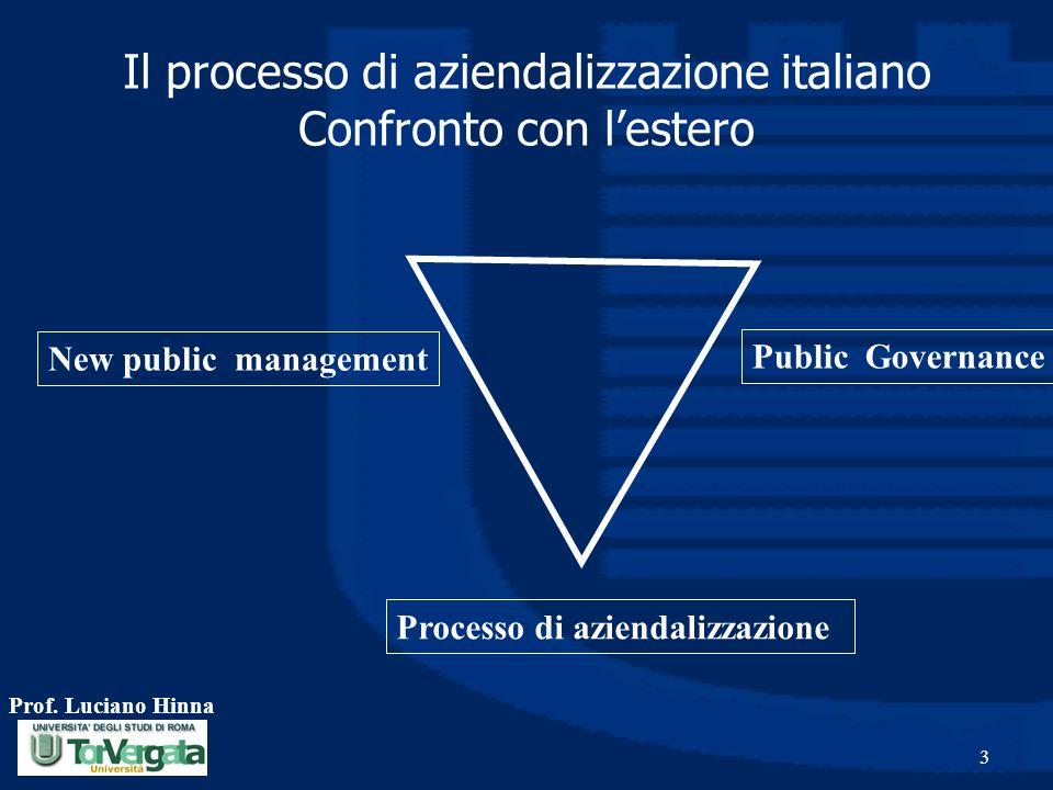 Il processo di aziendalizzazione italiano Confronto con l'estero
