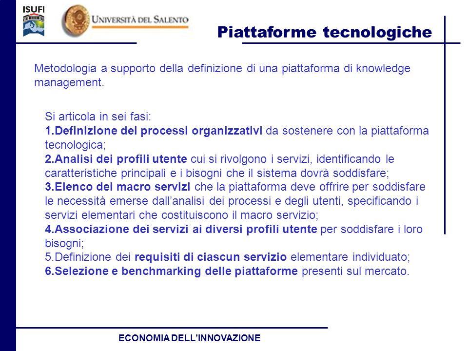 Metodologia a supporto della definizione di una piattaforma di knowledge management.