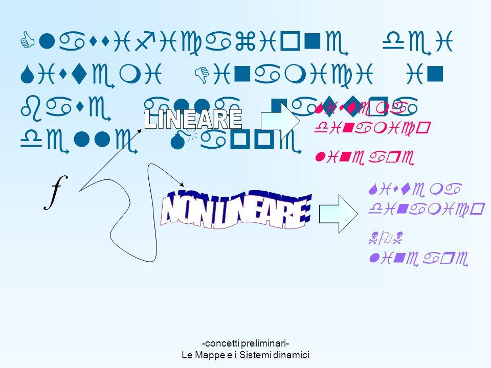 -concetti preliminari- Le Mappe e i Sistemi dinamici
