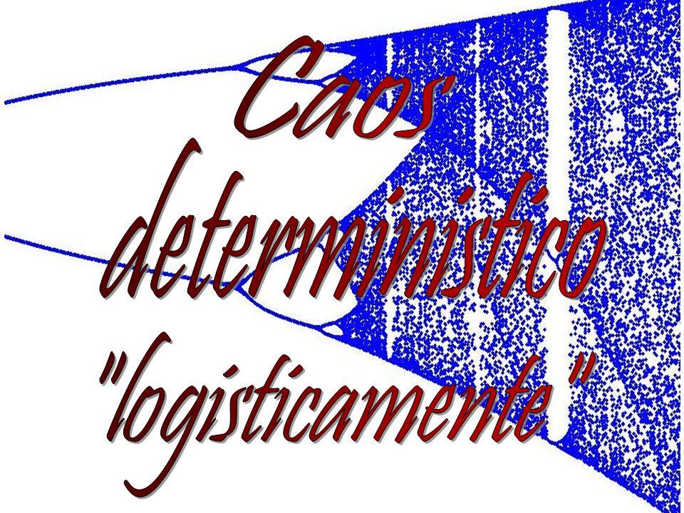 Caos deterministico logisticamente
