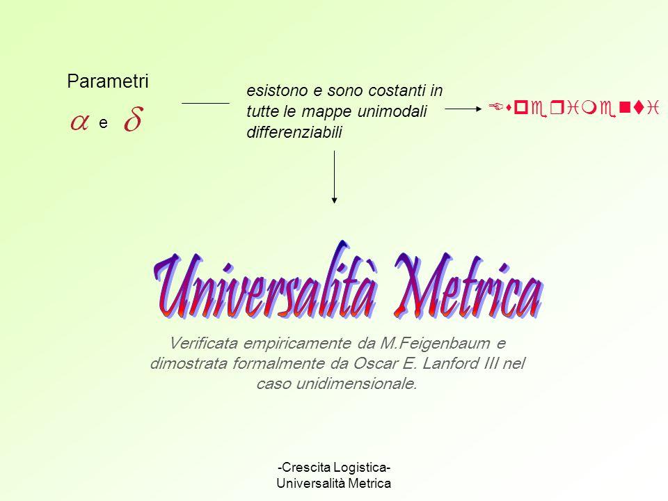 -Crescita Logistica- Universalità Metrica
