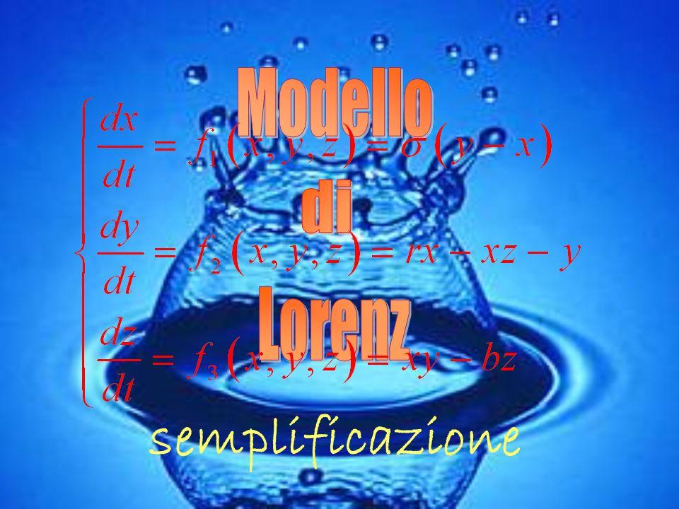 Modello di Lorenz semplificazione