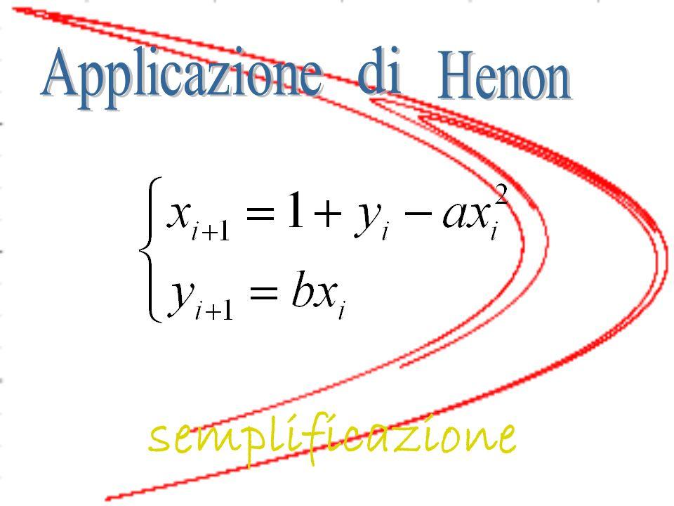 Applicazione di Henon semplificazione