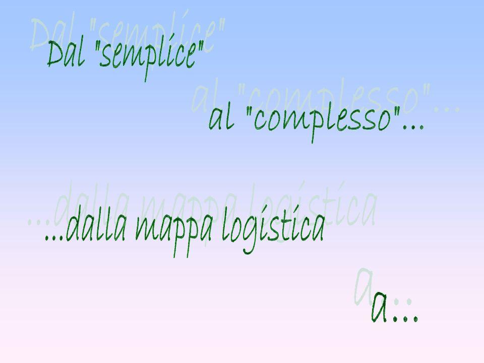 Dal semplice al complesso ... ...dalla mappa logistica a...