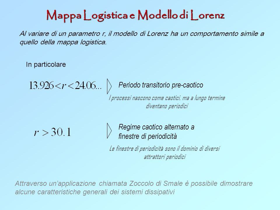 Mappa Logistica e Modello di Lorenz