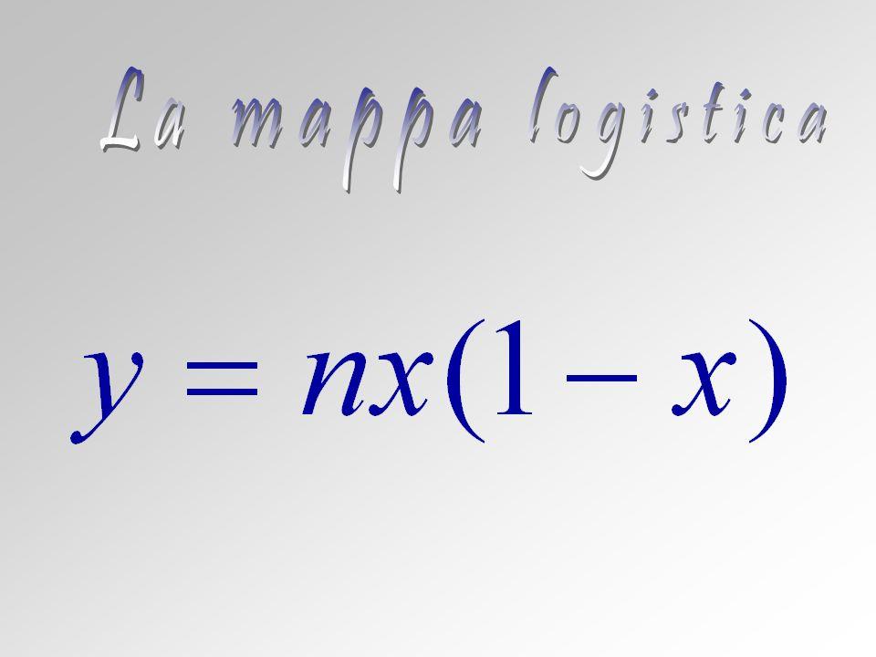 La logistica mappa