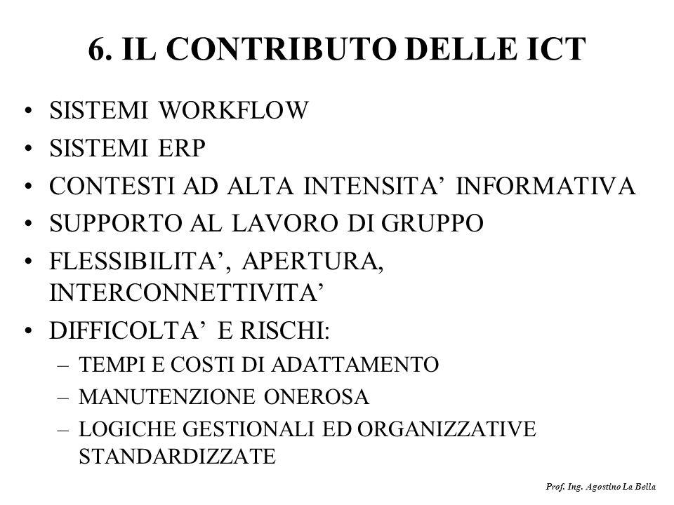 6. IL CONTRIBUTO DELLE ICT