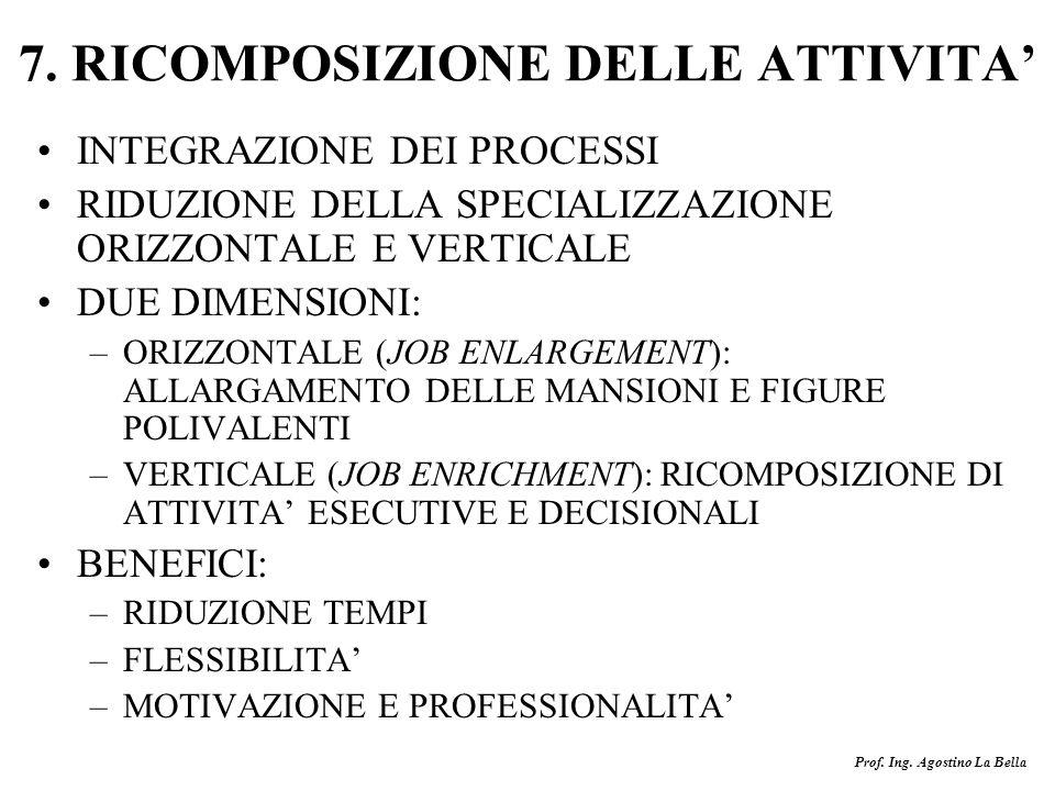 7. RICOMPOSIZIONE DELLE ATTIVITA'