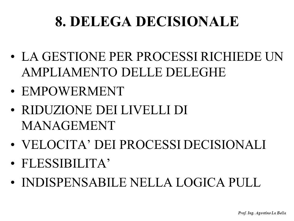 8. DELEGA DECISIONALE LA GESTIONE PER PROCESSI RICHIEDE UN AMPLIAMENTO DELLE DELEGHE. EMPOWERMENT.