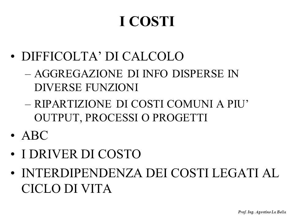 I COSTI DIFFICOLTA' DI CALCOLO ABC I DRIVER DI COSTO