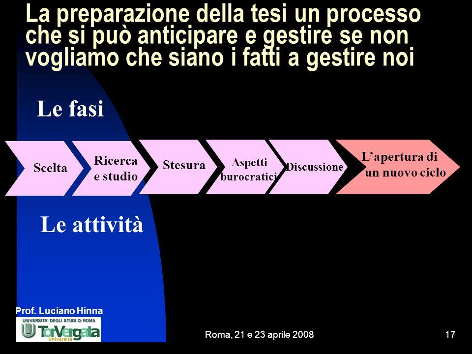 La preparazione della tesi un processo che si può anticipare e gestire se non vogliamo che siano i fatti a gestire noi