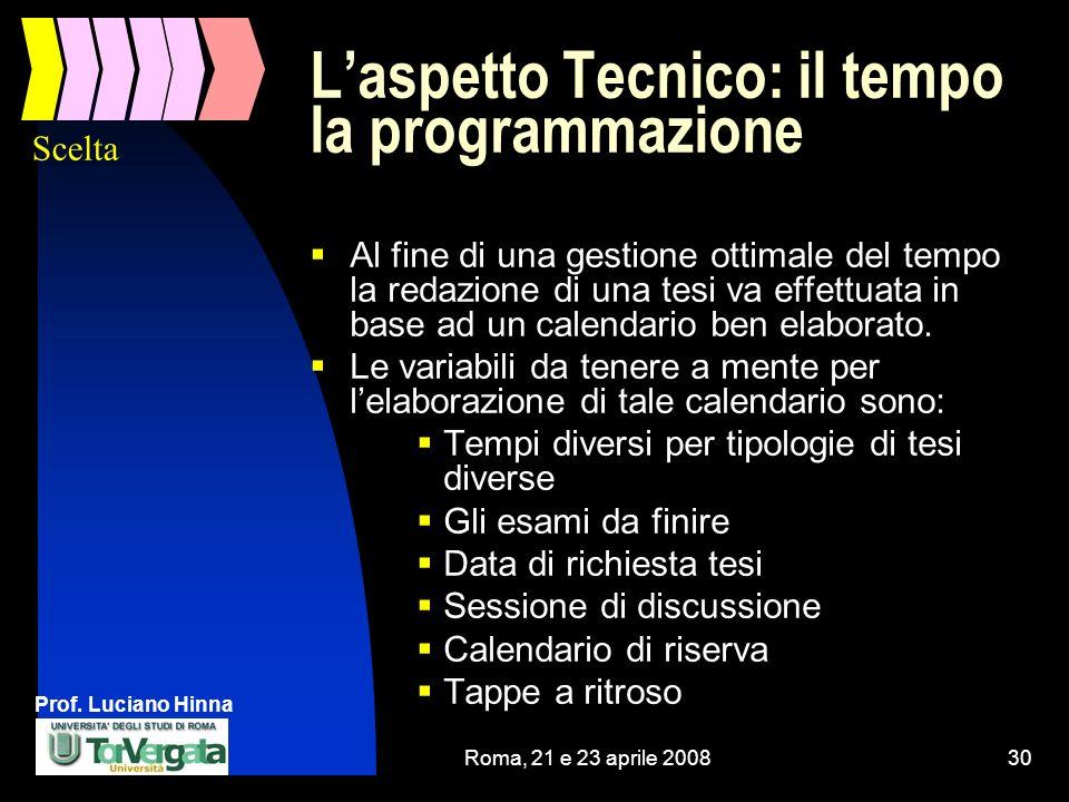 L'aspetto Tecnico: il tempo la programmazione