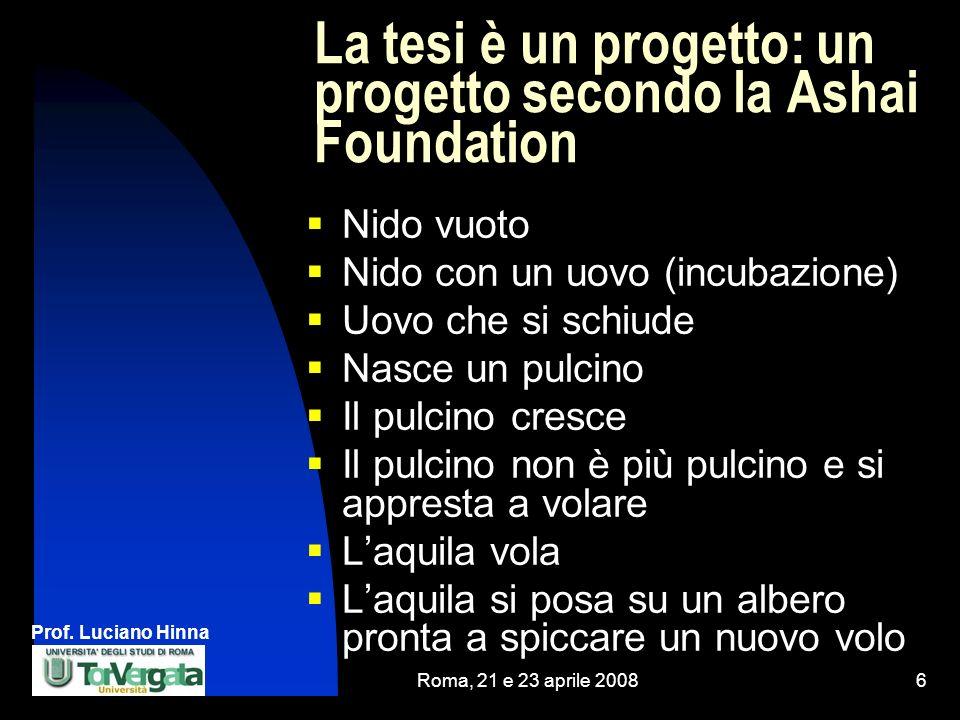 La tesi è un progetto: un progetto secondo la Ashai Foundation