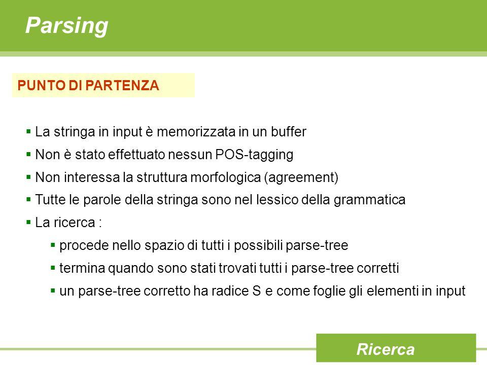 Parsing Ricerca PUNTO DI PARTENZA