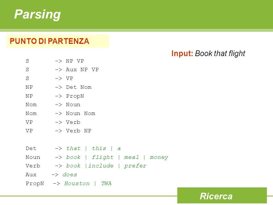 Parsing Ricerca PUNTO DI PARTENZA Input: Book that flight